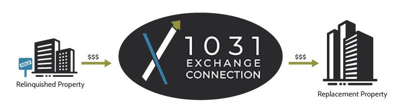 1031-Graphic
